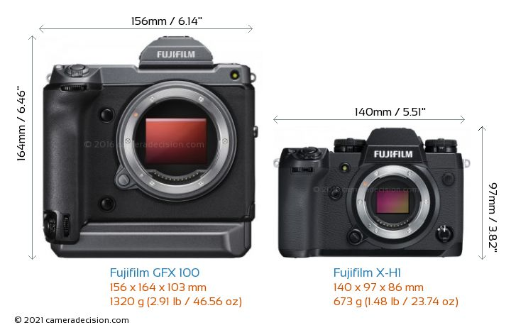 Fujifilm GFX 100 vs Fujifilm X-H1 Camera Size Comparison - Front View