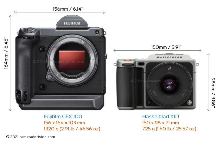 Fujifilm GFX 100 vs Hasselblad X1D Camera Size Comparison - Front View