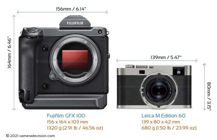 Fujifilm GFX 100 vs Leica M Edition 60 Camera Size Comparison - Front View