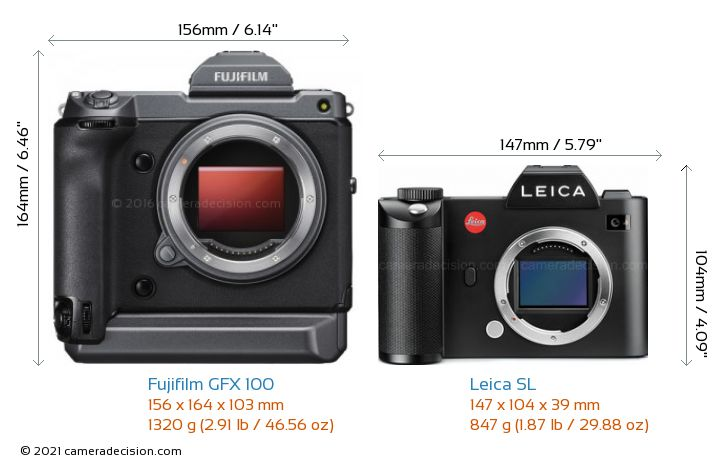 Fujifilm GFX 100 vs Leica SL Camera Size Comparison - Front View
