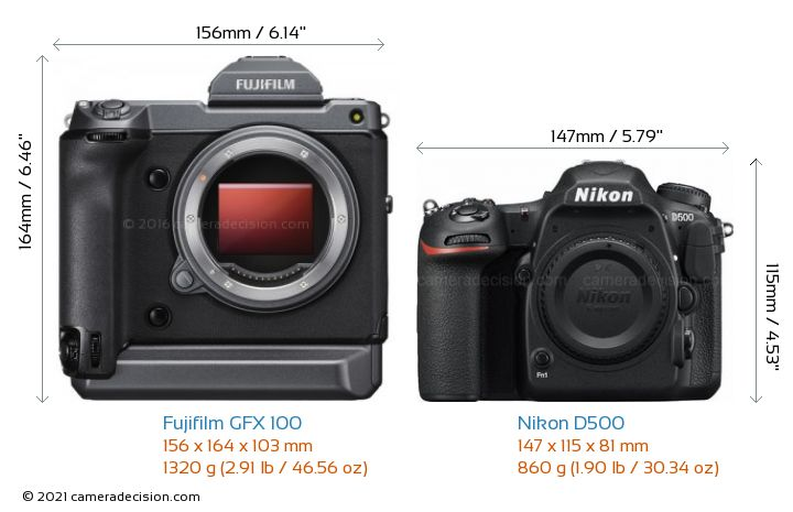 Fujifilm GFX 100 vs Nikon D500 Camera Size Comparison - Front View
