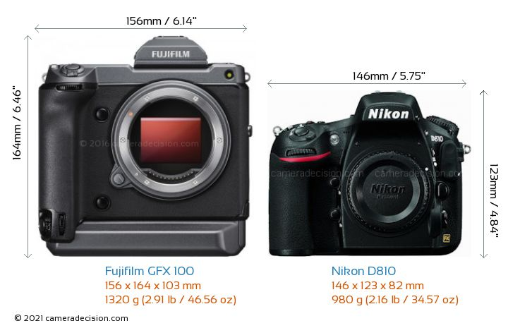 Fujifilm GFX 100 vs Nikon D810 Camera Size Comparison - Front View