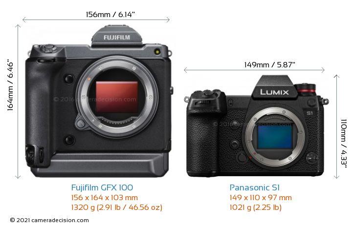Fujifilm GFX 100 vs Panasonic S1 Camera Size Comparison - Front View