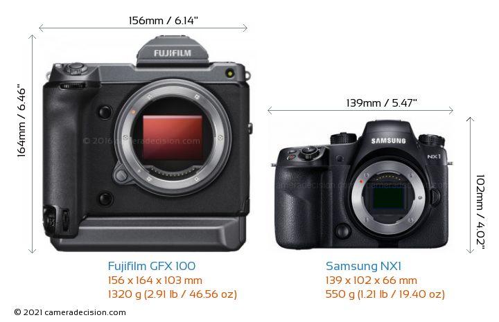 Fujifilm GFX 100 vs Samsung NX1 Camera Size Comparison - Front View