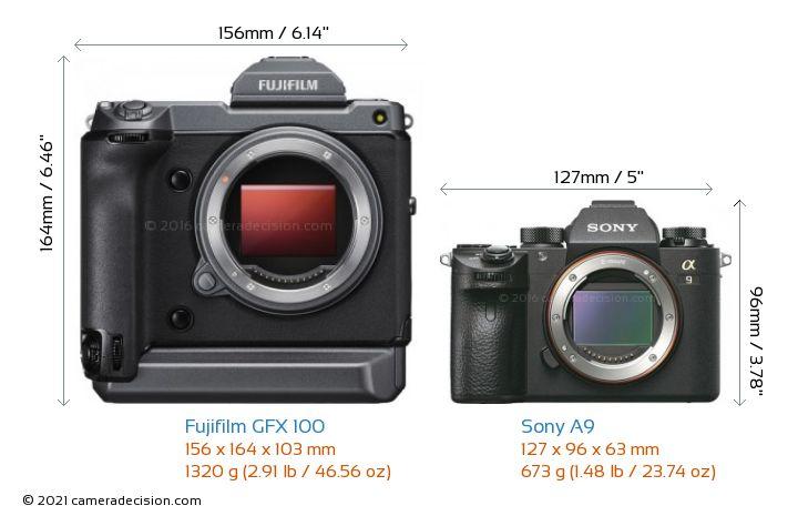 Fujifilm GFX 100 vs Sony A9 Camera Size Comparison - Front View