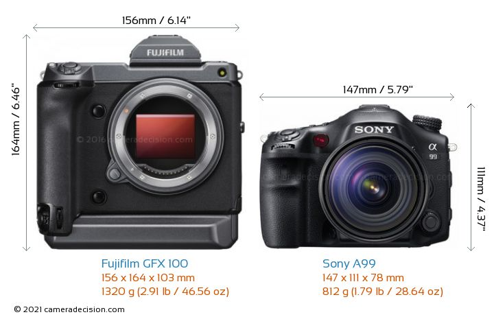 Fujifilm GFX 100 vs Sony A99 Camera Size Comparison - Front View