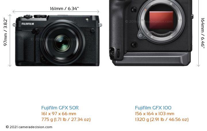 Fujifilm GFX 50R vs Fujifilm GFX 100 Camera Size Comparison - Front View