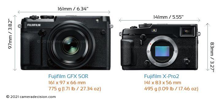 Fujifilm GFX 50R vs Fujifilm X-Pro2 Camera Size Comparison - Front View