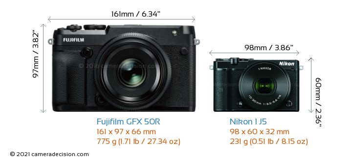 Fujifilm GFX 50R vs Nikon 1 J5 Camera Size Comparison - Front View