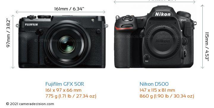 Fujifilm GFX 50R vs Nikon D500 Camera Size Comparison - Front View
