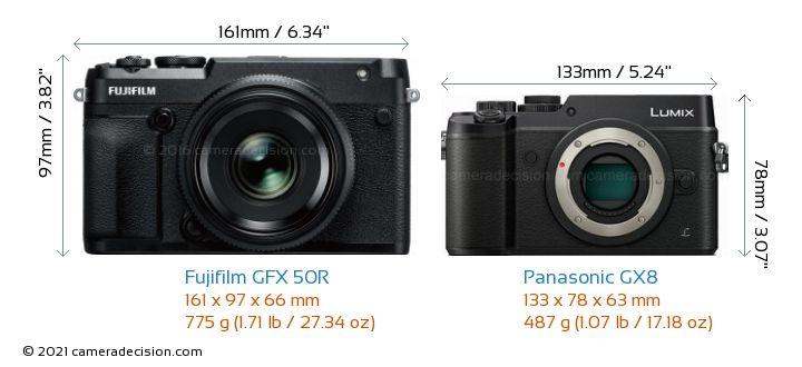 Fujifilm GFX 50R vs Panasonic GX8 Camera Size Comparison - Front View