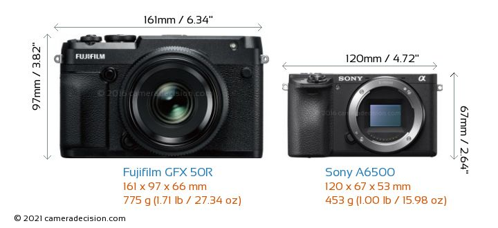Fujifilm GFX 50R vs Sony A6500 Camera Size Comparison - Front View