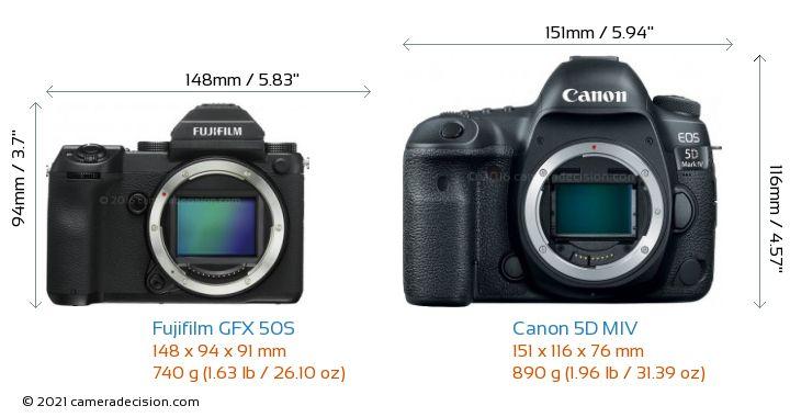 Fujifilm GFX 50S vs Canon 5D MIV Camera Size Comparison - Front View