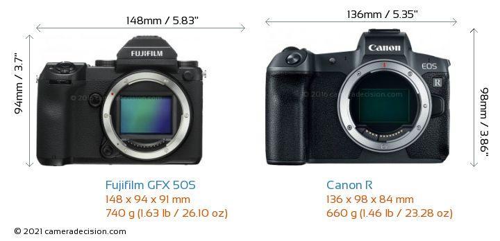 Fujifilm GFX 50S vs Canon R Camera Size Comparison - Front View