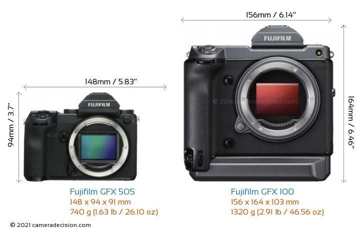 Fujifilm GFX 50S vs Fujifilm GFX 100 Camera Size Comparison - Front View