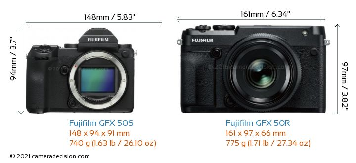 Fujifilm GFX 50S vs Fujifilm GFX 50R Camera Size Comparison - Front View