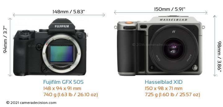 Fujifilm GFX 50S vs Hasselblad X1D Camera Size Comparison - Front View