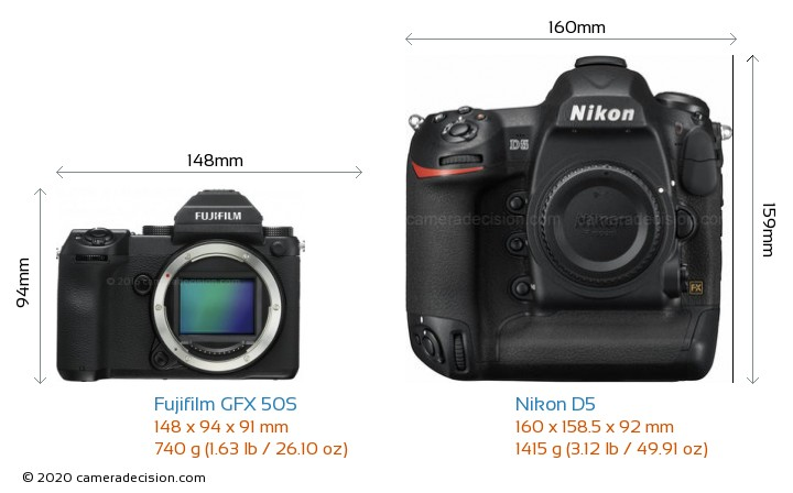 Fujifilm GFX 50S vs Nikon D5 Camera Size Comparison - Front View