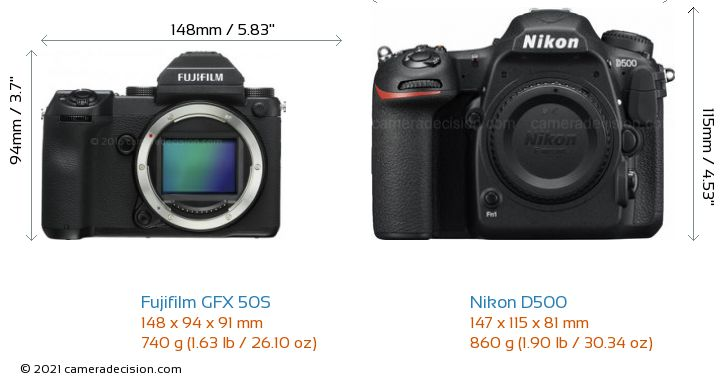 Fujifilm GFX 50S vs Nikon D500 Camera Size Comparison - Front View