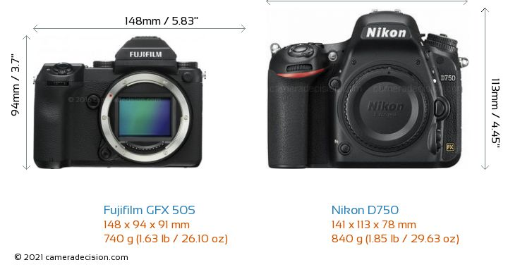 Fujifilm GFX 50S vs Nikon D750 Camera Size Comparison - Front View