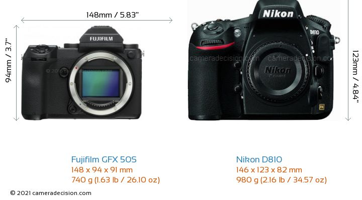 Fujifilm GFX 50S vs Nikon D810 Camera Size Comparison - Front View
