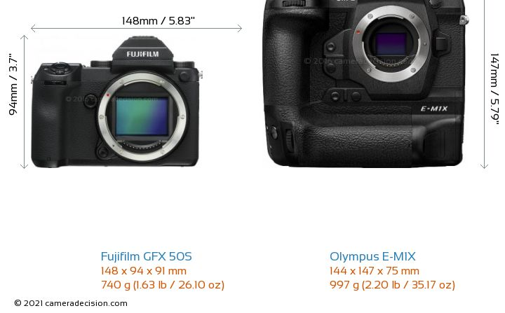 Fujifilm GFX 50S vs Olympus E-M1X Camera Size Comparison - Front View