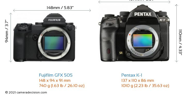 Fujifilm GFX 50S vs Pentax K-1 Camera Size Comparison - Front View