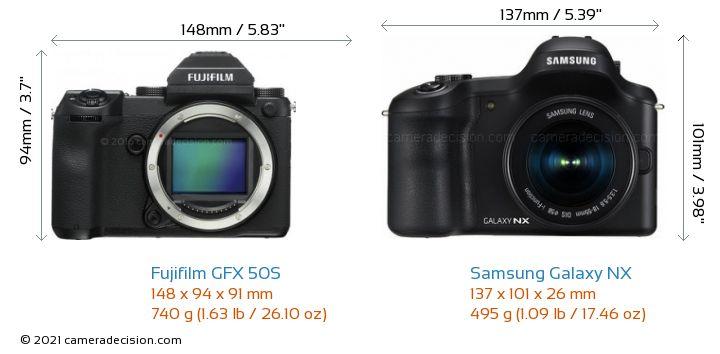 Fujifilm GFX 50S vs Samsung Galaxy NX Camera Size Comparison - Front View