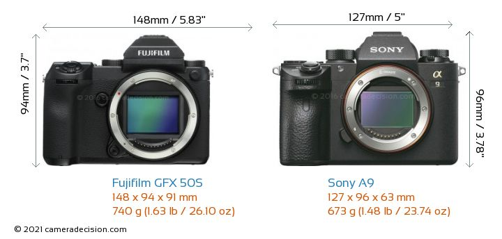 Fujifilm GFX 50S vs Sony A9 Camera Size Comparison - Front View