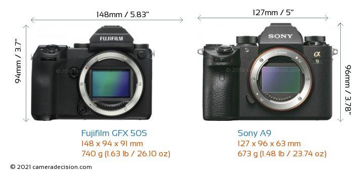 Fujifilm GFX 50S vs Sony A9 Camera Size Comparison - Front View