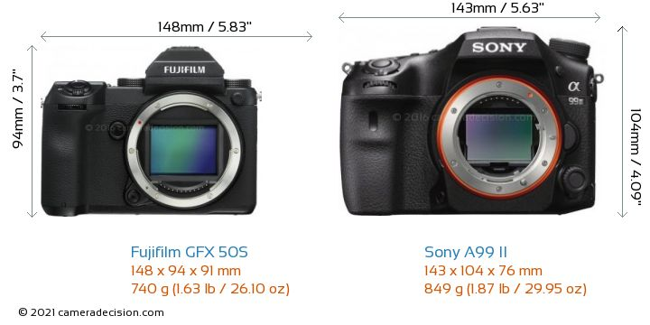 Fujifilm GFX 50S vs Sony A99 II Camera Size Comparison - Front View