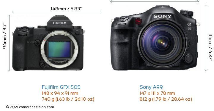Fujifilm GFX 50S vs Sony A99 Camera Size Comparison - Front View