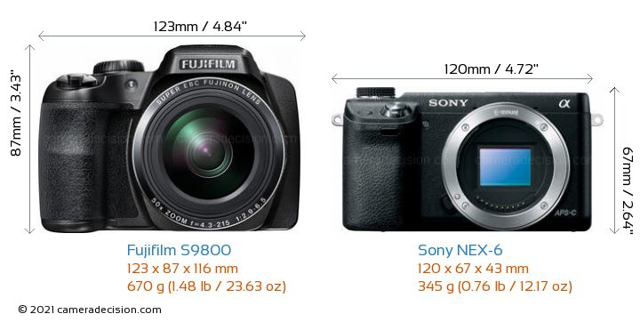 Fujifilm S9800 Vs Sony NEX 6 Detailed Comparison