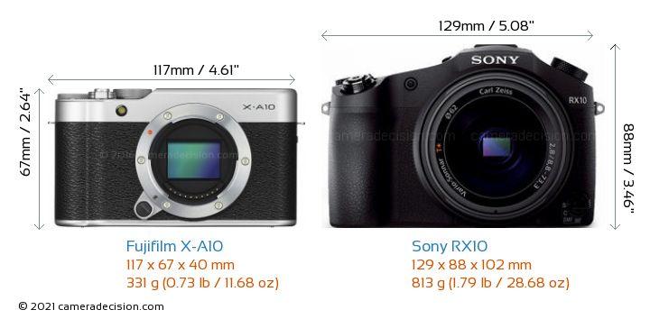 Fujifilm X-A10 vs Sony RX10 Detailed Comparison