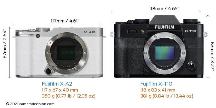 Fujifilm X-A2 vs Fujifilm X-T10 Camera Size Comparison - Front View