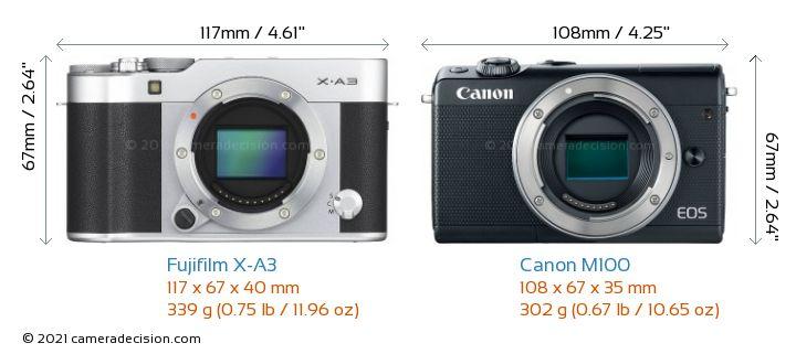 Fujifilm X-A3 vs Canon M100 Camera Size Comparison - Front View