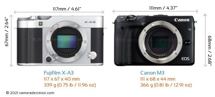 Fujifilm X-A3 vs Canon M3 Camera Size Comparison - Front View