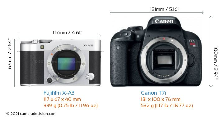 Fujifilm X-A3 vs Canon T7i Camera Size Comparison - Front View