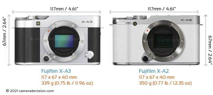 Fujifilm X-A3 vs Fujifilm X-A2 Camera Size Comparison - Front View