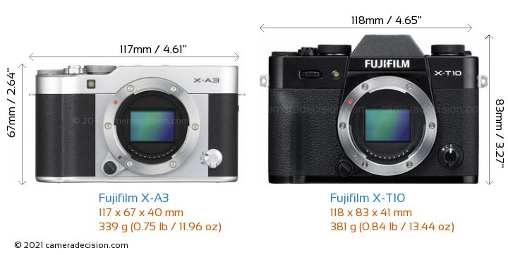 Fujifilm X-A3 vs Fujifilm X-T10 Camera Size Comparison - Front View