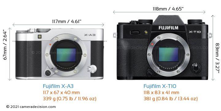 Fujifilm X-A3 vs Fujifilm X-T10 Camera Size Comparison - Front View
