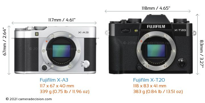 Fujifilm X-A3 vs Fujifilm X-T20 Camera Size Comparison - Front View