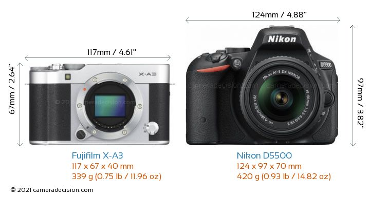 Fujifilm X-A3 vs Nikon D5500 Camera Size Comparison - Front View