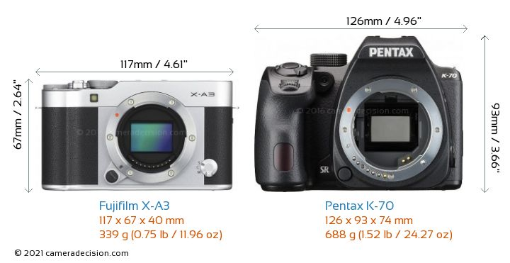 Fujifilm X-A3 vs Pentax K-70 Camera Size Comparison - Front View