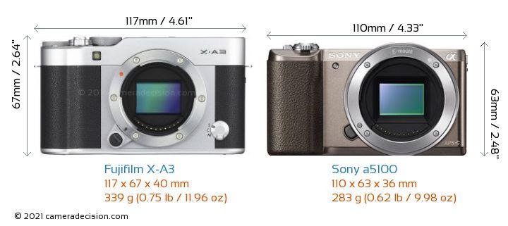 Fujifilm X-A3 vs Sony a5100 Camera Size Comparison - Front View
