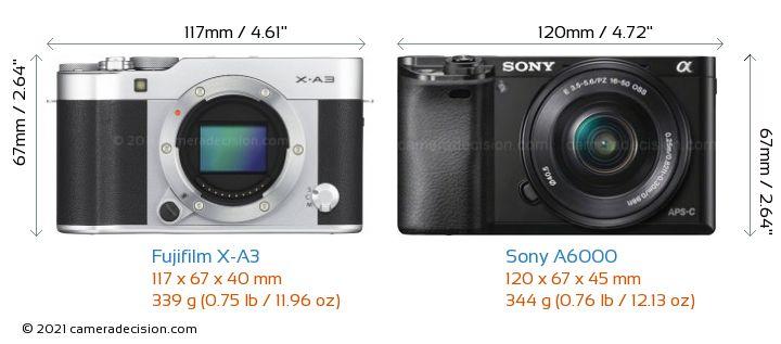 Fujifilm X-A3 vs Sony A6000 Camera Size Comparison - Front View