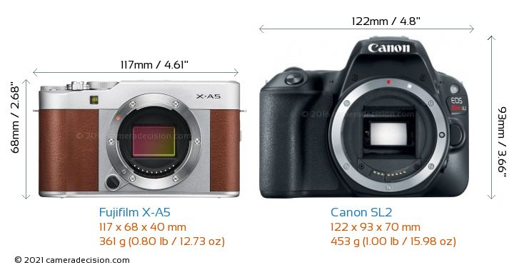 Fujifilm X-A5 vs Canon SL2 Camera Size Comparison - Front View