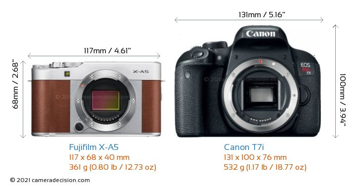 Fujifilm X-A5 vs Canon T7i Camera Size Comparison - Front View