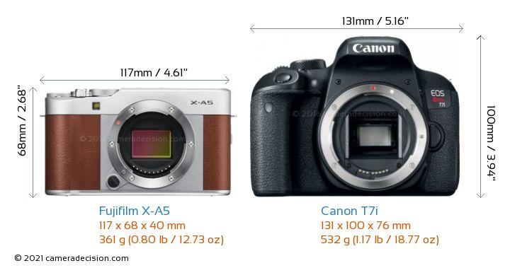Fujifilm X-A5 vs Canon T7i Camera Size Comparison - Front View