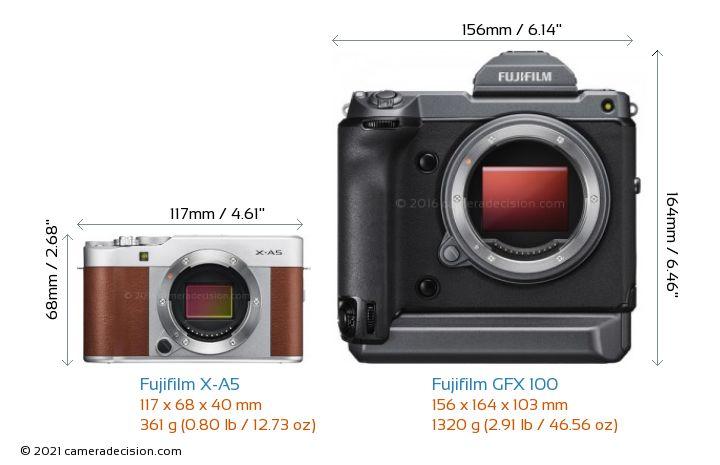 Fujifilm X-A5 vs Fujifilm GFX 100 Camera Size Comparison - Front View